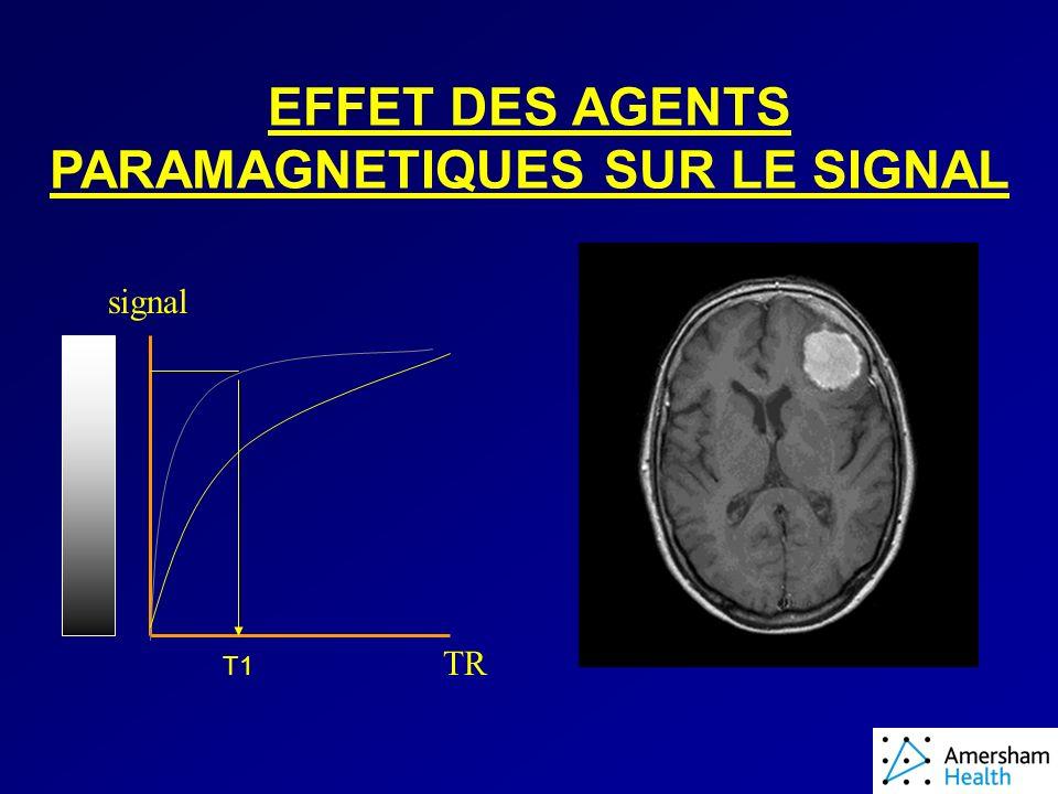 EFFET DES AGENTS PARAMAGNETIQUES SUR LE SIGNAL