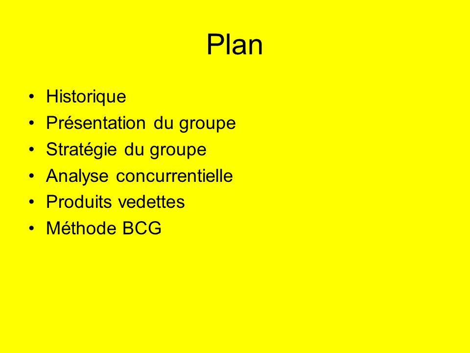 Plan Historique Présentation du groupe Stratégie du groupe