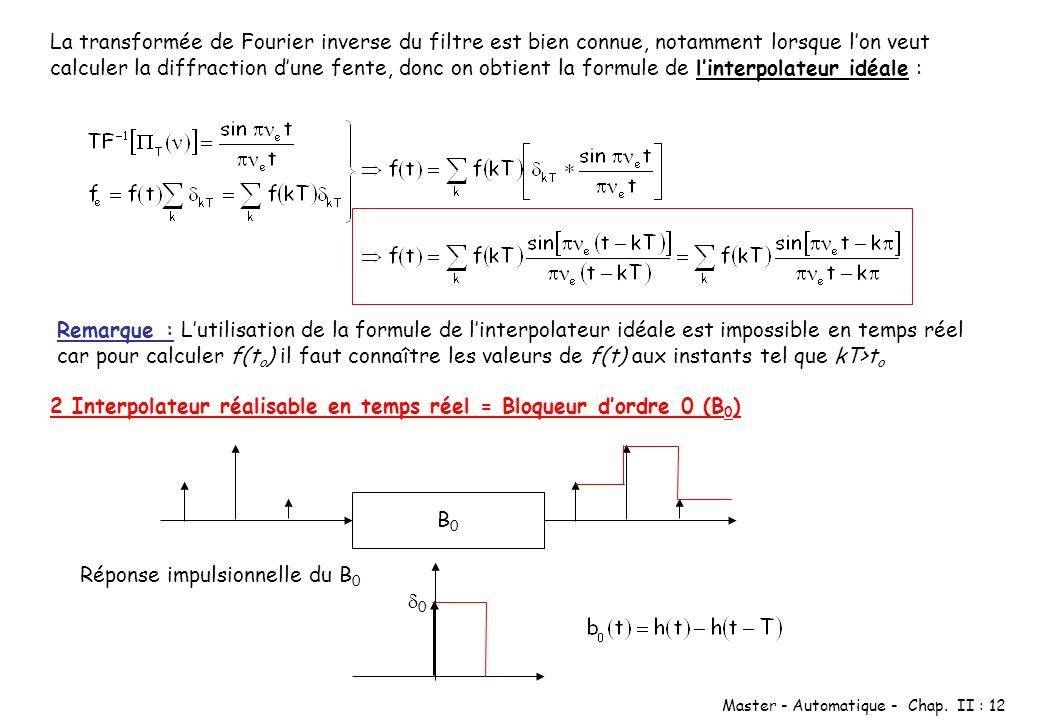 La transformée de Fourier inverse du filtre est bien connue, notamment lorsque l'on veut calculer la diffraction d'une fente, donc on obtient la formule de l'interpolateur idéale :