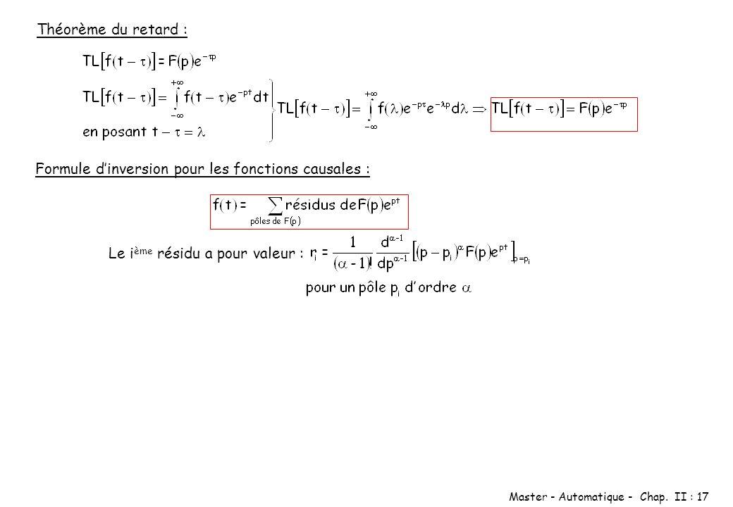 Théorème du retard : Formule d'inversion pour les fonctions causales : Le ième résidu a pour valeur :