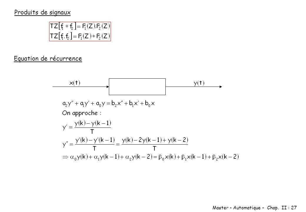 Produits de signaux Equation de récurrence