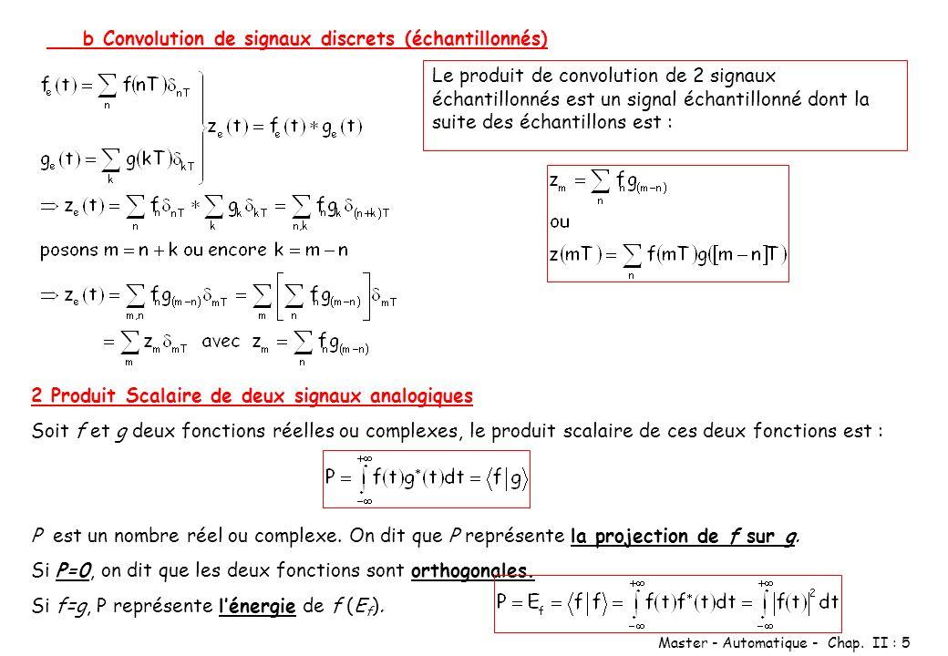 b Convolution de signaux discrets (échantillonnés)