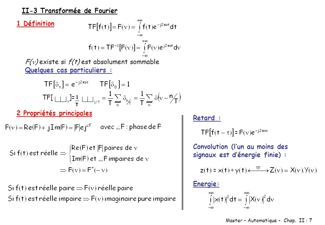 II-3 Transformée de Fourier