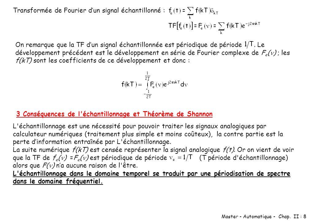 Transformée de Fourier d'un signal échantillonné :