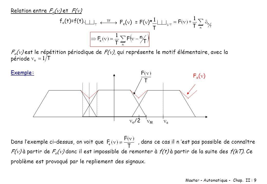 Relation entre Fe() et F()