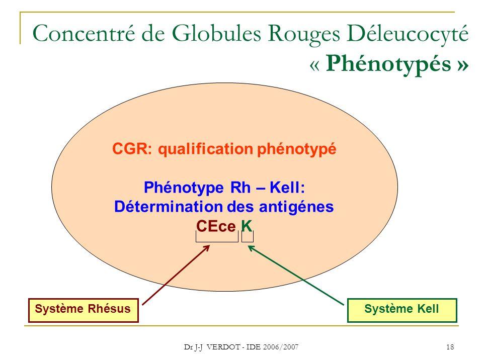 Concentré de Globules Rouges Déleucocyté « Phénotypés »