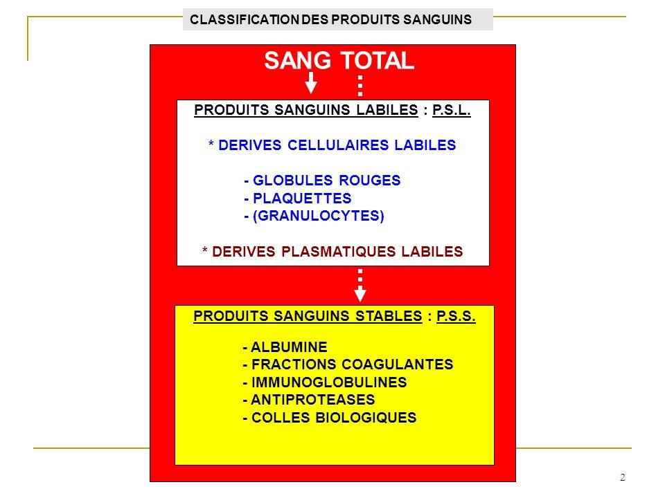 SANG TOTAL PRODUITS SANGUINS LABILES : P.S.L.