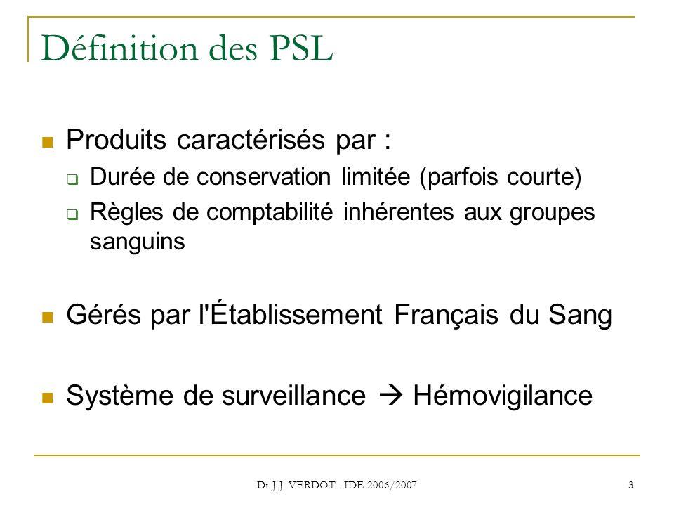 Définition des PSL Produits caractérisés par :