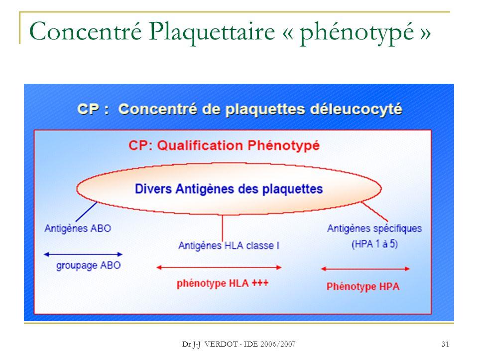 Concentré Plaquettaire « phénotypé »