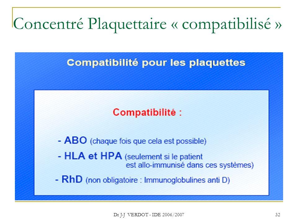 Concentré Plaquettaire « compatibilisé »