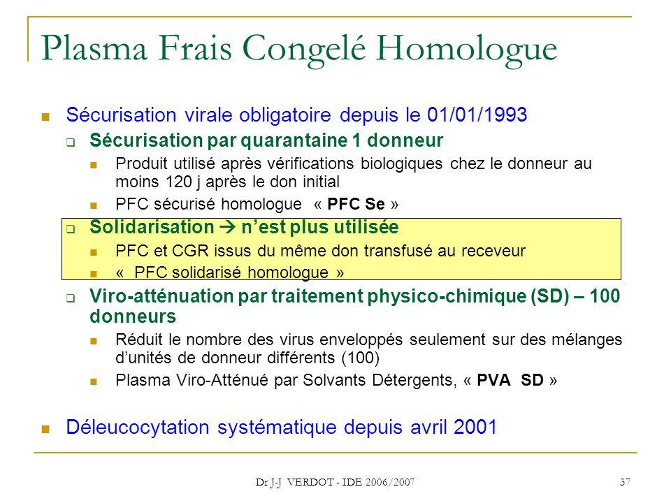 Plasma Frais Congelé Homologue