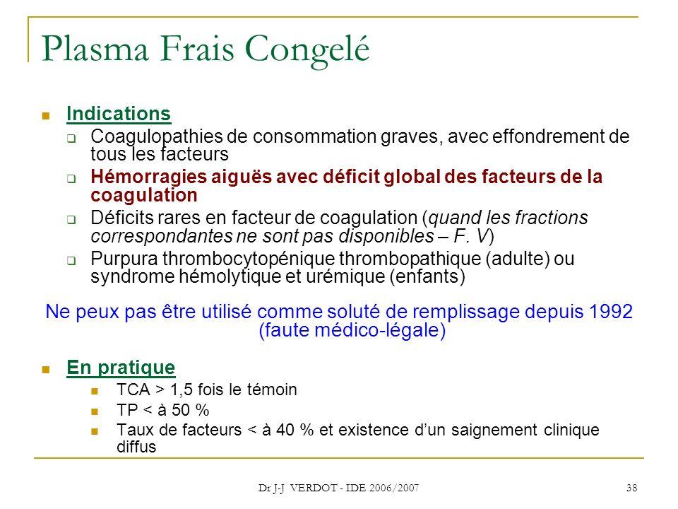 Plasma Frais Congelé Indications