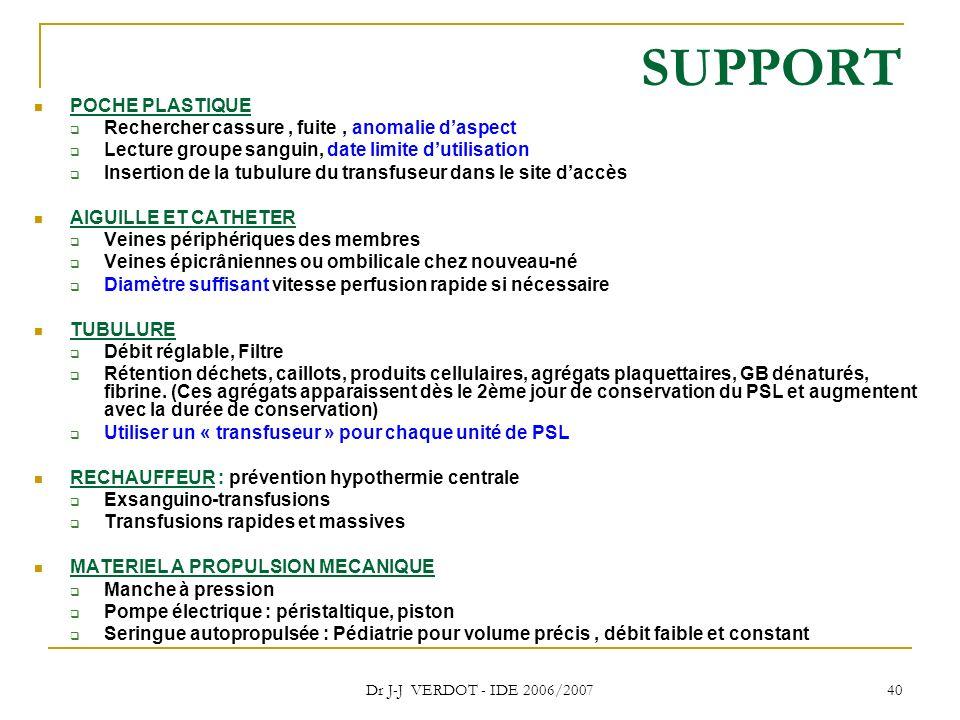 SUPPORT POCHE PLASTIQUE Rechercher cassure , fuite , anomalie d'aspect