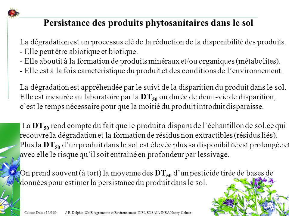 Persistance des produits phytosanitaires dans le sol