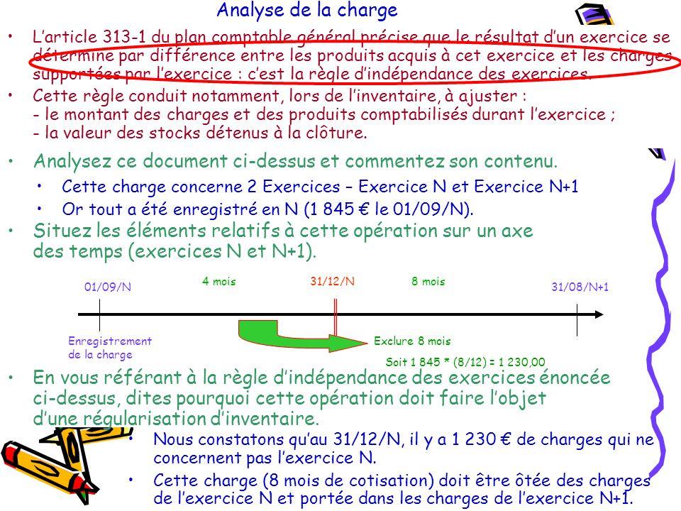 Analysez ce document ci-dessus et commentez son contenu.