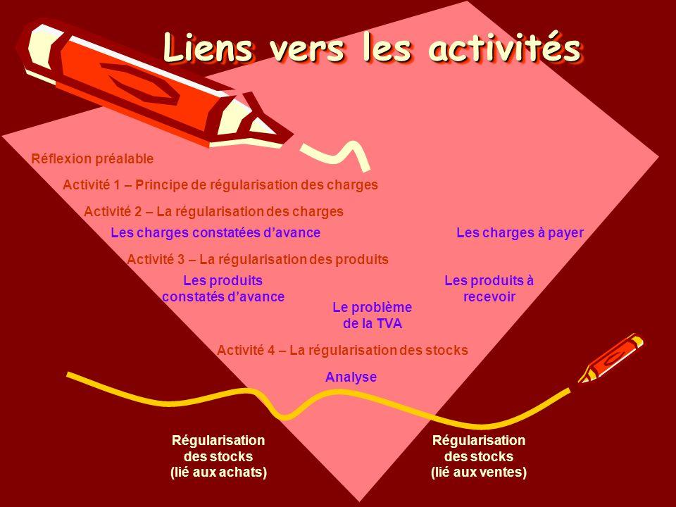 Liens vers les activités