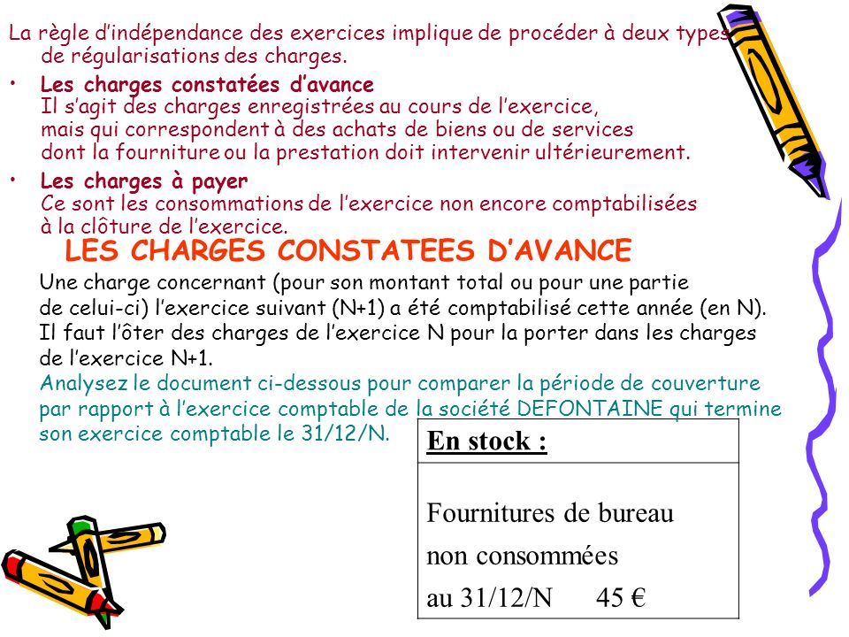 LES CHARGES CONSTATEES D'AVANCE