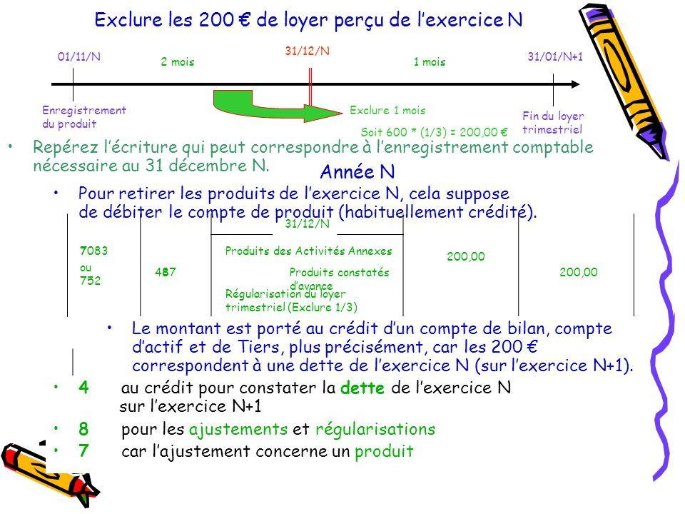 Exclure les 200 € de loyer perçu de l'exercice N