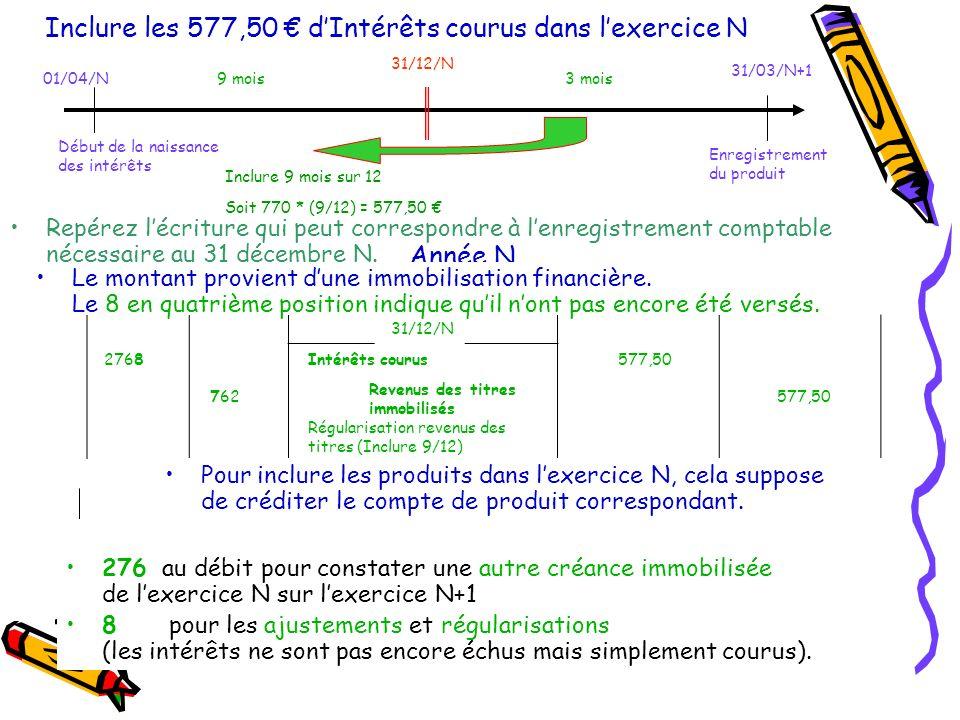 Inclure les 577,50 € d'Intérêts courus dans l'exercice N