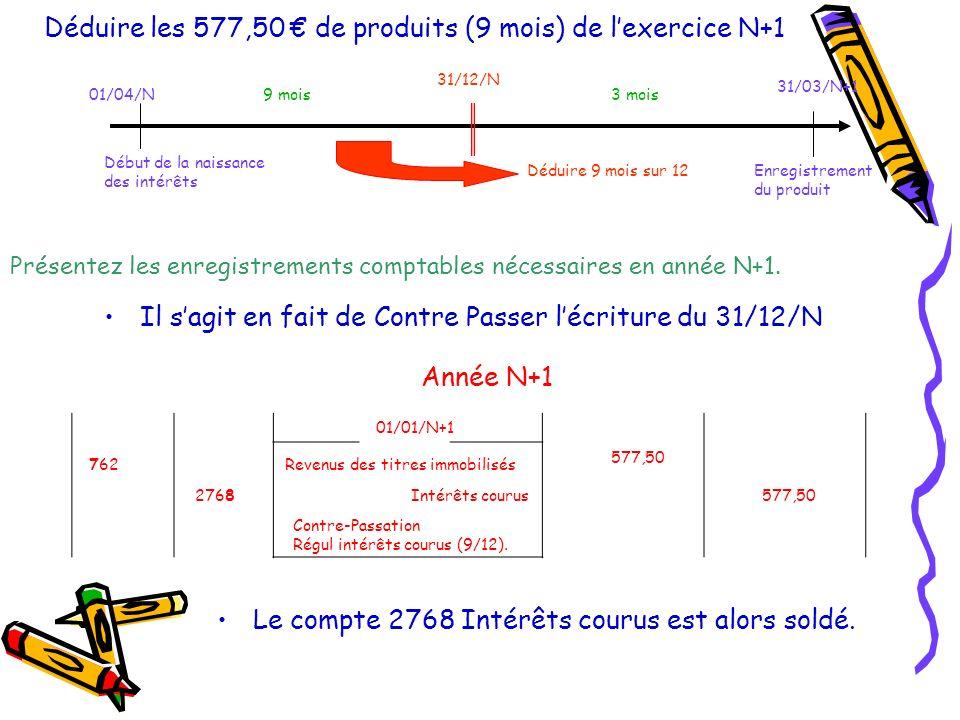 Déduire les 577,50 € de produits (9 mois) de l'exercice N+1