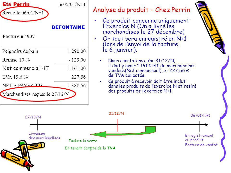 Analyse du produit – Chez Perrin