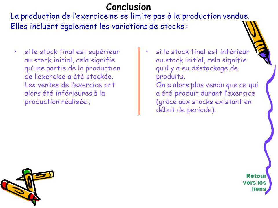 Conclusion La production de l'exercice ne se limite pas à la production vendue. Elles incluent également les variations de stocks :