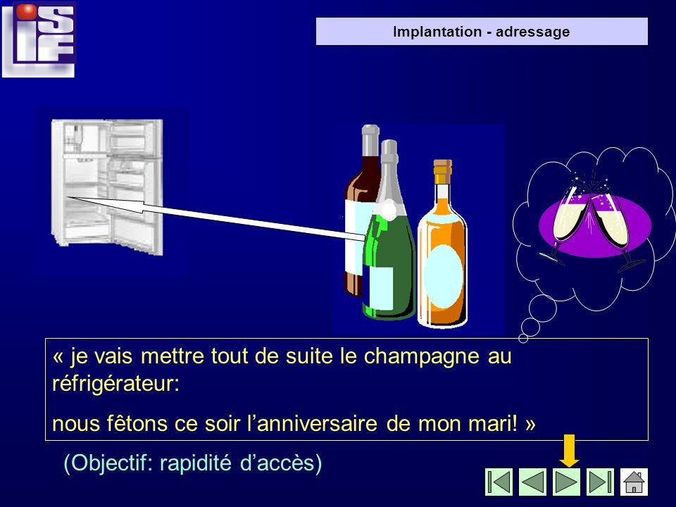 « je vais mettre tout de suite le champagne au réfrigérateur: