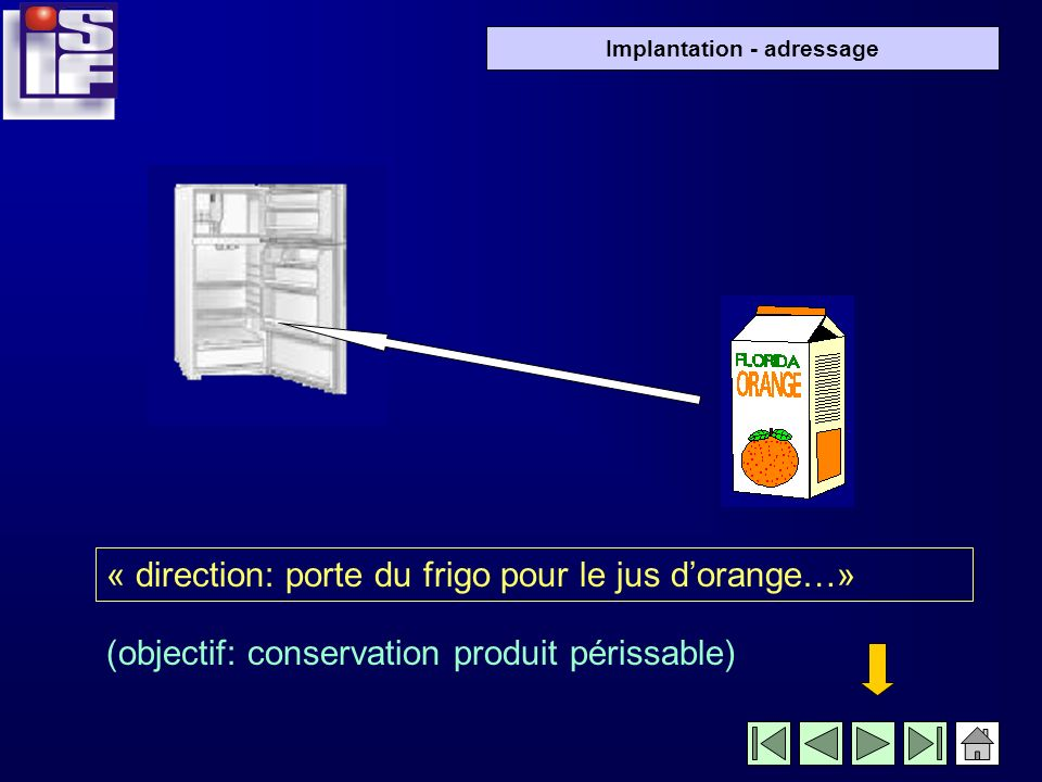 « direction: porte du frigo pour le jus d'orange…»