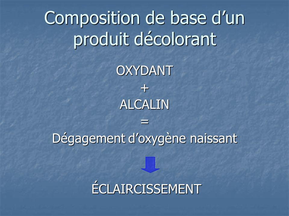 Composition de base d'un produit décolorant