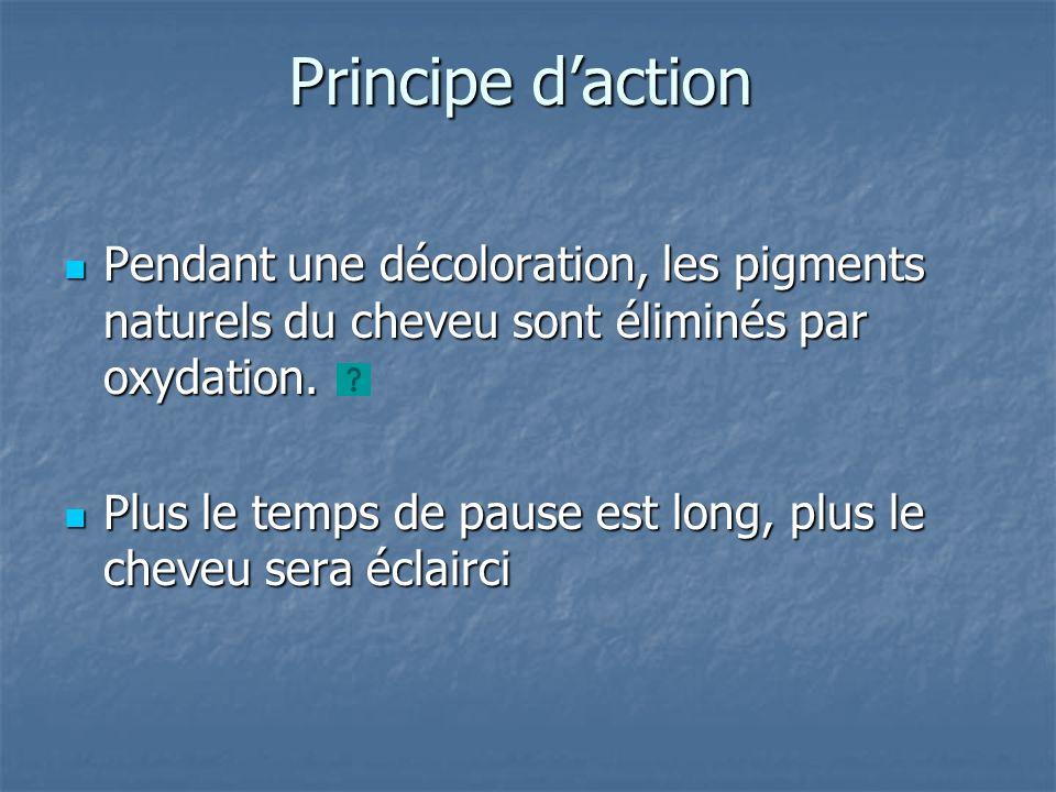 Principe d'action Pendant une décoloration, les pigments naturels du cheveu sont éliminés par oxydation.