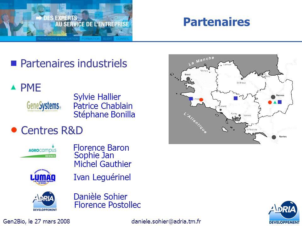 Partenaires Partenaires industriels PME Centres R&D Sylvie Hallier