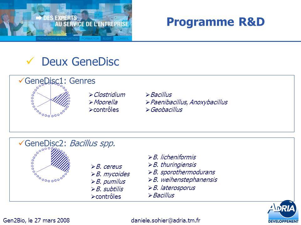 Programme R&D Deux GeneDisc GeneDisc1: Genres GeneDisc2: Bacillus spp.