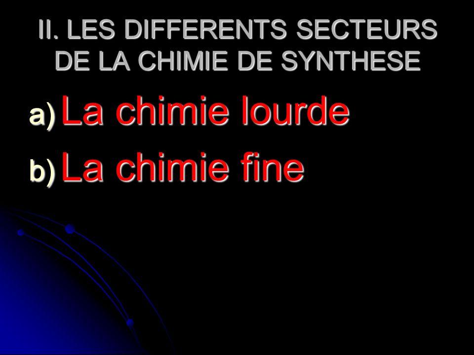 II. LES DIFFERENTS SECTEURS DE LA CHIMIE DE SYNTHESE