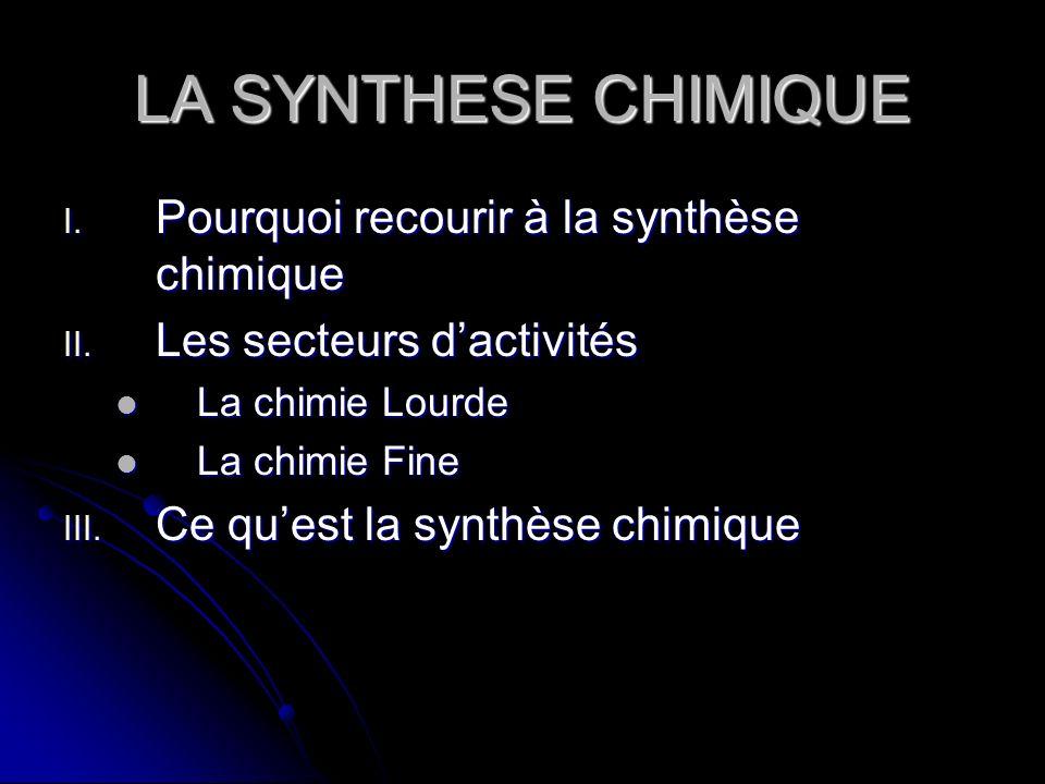 LA SYNTHESE CHIMIQUE Pourquoi recourir à la synthèse chimique