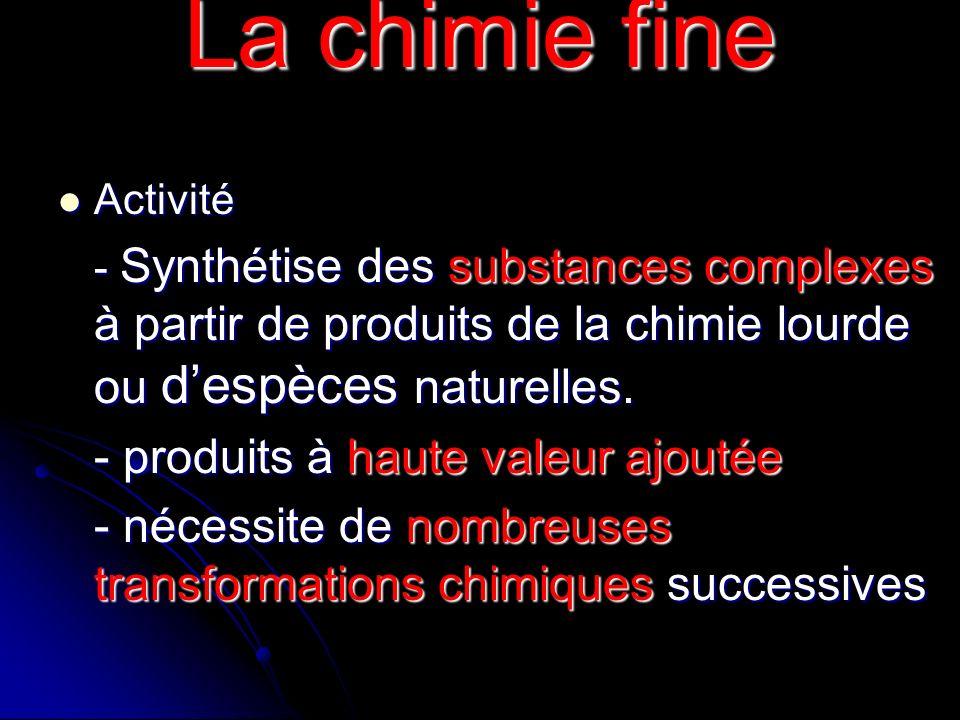 La chimie fine - produits à haute valeur ajoutée