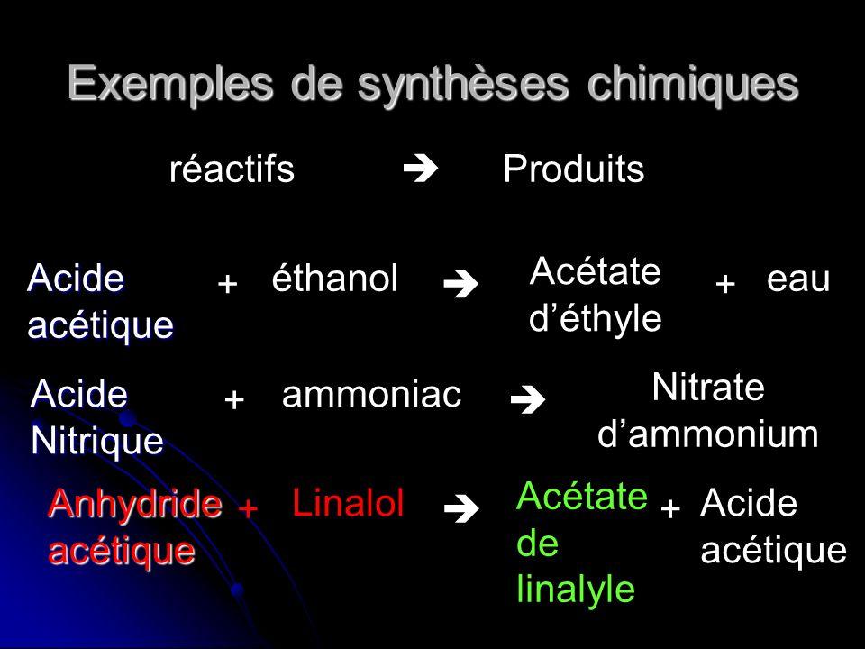 Exemples de synthèses chimiques