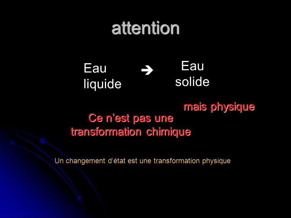 Ce n'est pas une transformation chimique
