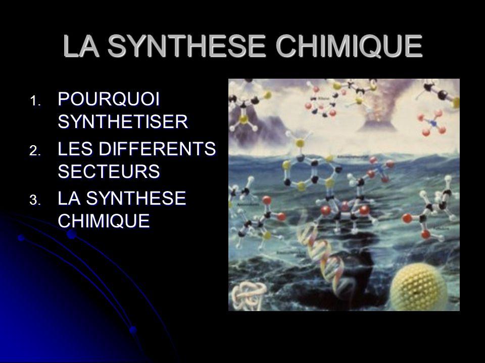 LA SYNTHESE CHIMIQUE POURQUOI SYNTHETISER LES DIFFERENTS SECTEURS