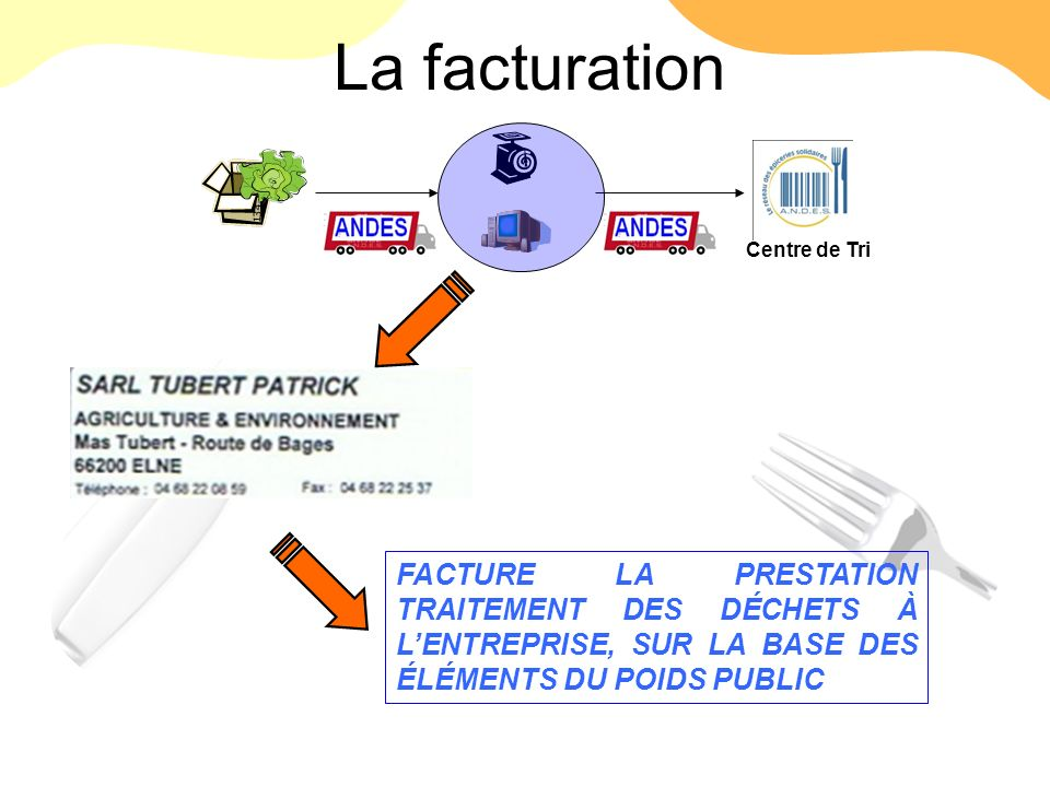 La facturation Centre de Tri.