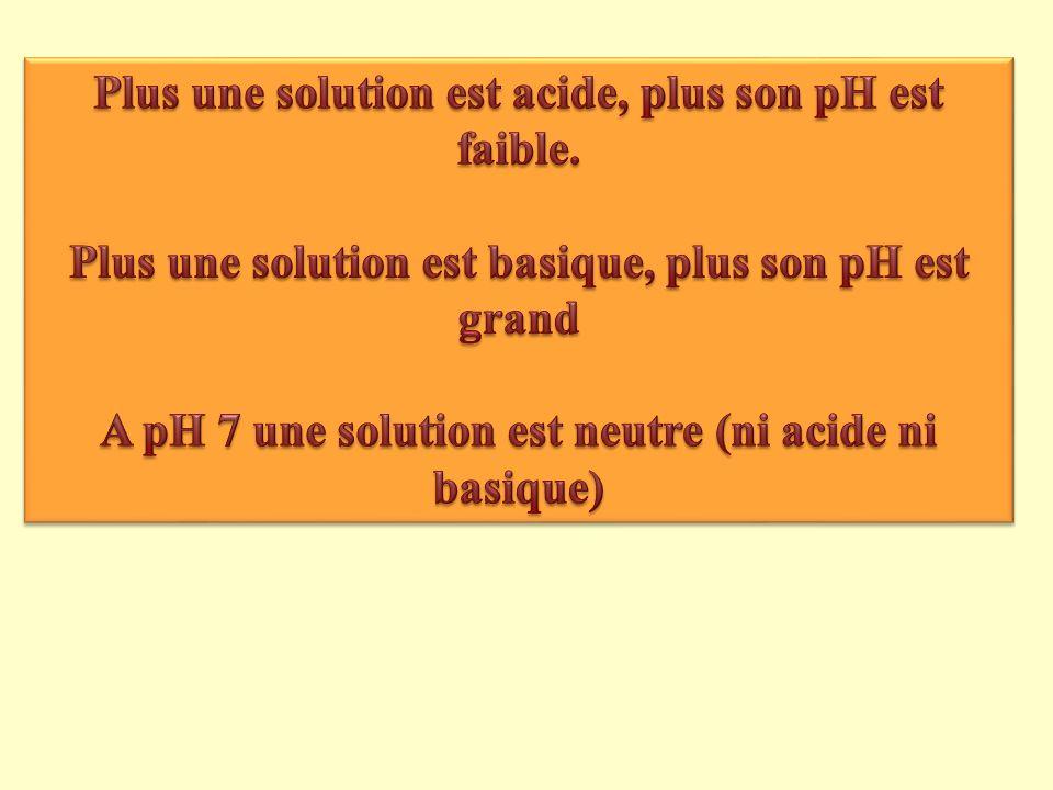 Plus une solution est acide, plus son pH est faible.