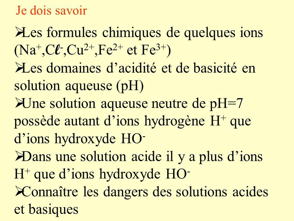 Les formules chimiques de quelques ions (Na+,Cl-,Cu2+,Fe2+ et Fe3+)