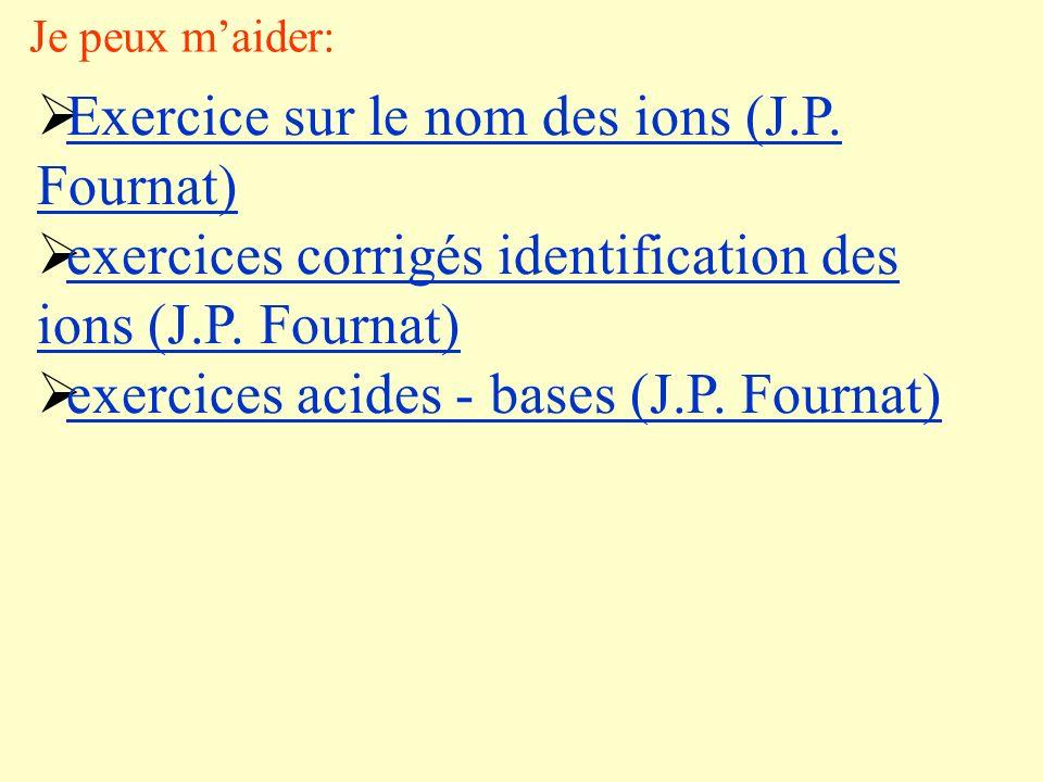 Exercice sur le nom des ions (J.P. Fournat)