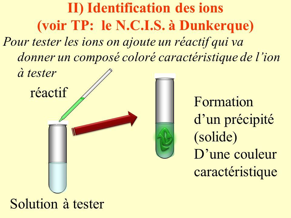 II) Identification des ions (voir TP: le N.C.I.S. à Dunkerque)