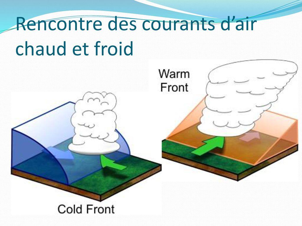 Rencontres air climat sante