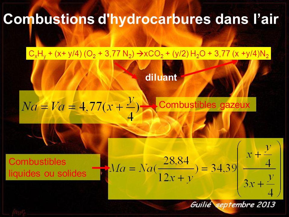 CxHy + (x+ y/4) (O2 + 3,77 N2) xCO2 + (y/2) H2O + 3,77 (x +y/4)N2