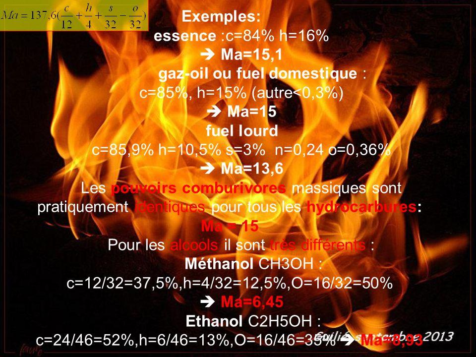 gaz-oil ou fuel domestique : c=85%, h=15% (autre<0,3%)  Ma=15
