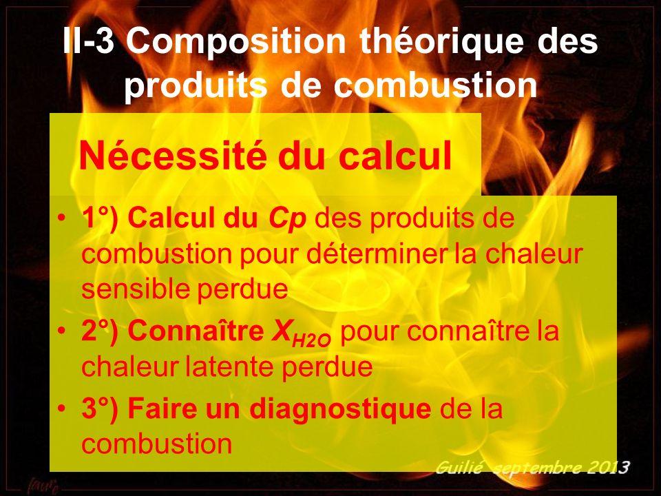 II-3 Composition théorique des produits de combustion
