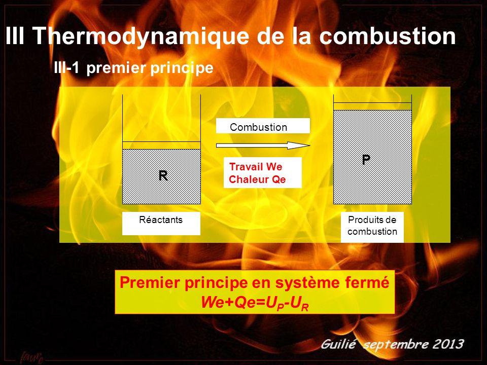 Premier principe en système fermé