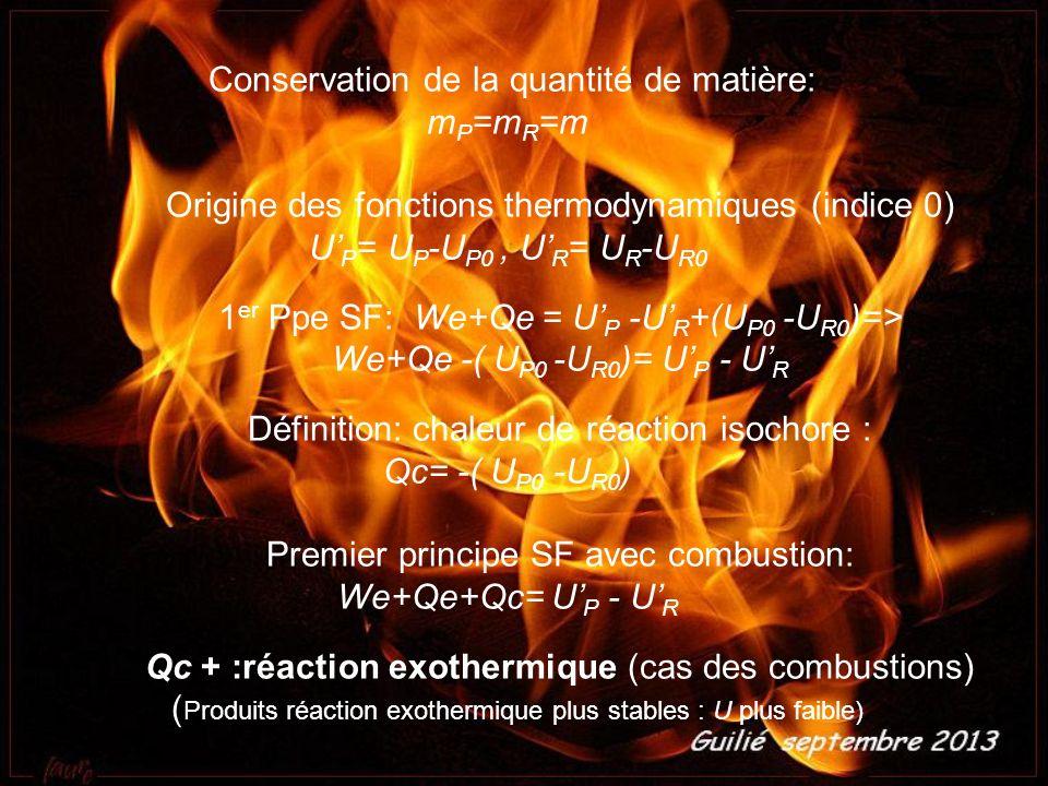 Conservation de la quantité de matière: mP=mR=m