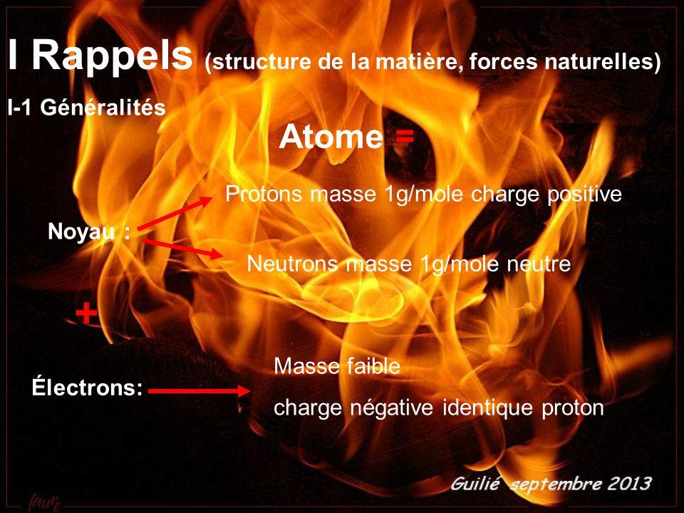 I Rappels (structure de la matière, forces naturelles)